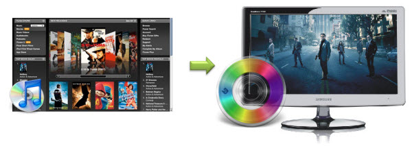 How to burn iTunes movies to DVD effectively? Itunes-to-dvd