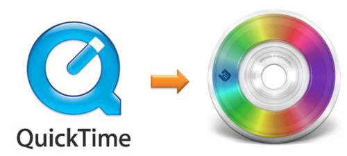 How to easily convert QuickTime (.MOV) videos to DVD? Quicktime-mov-to-dvd
