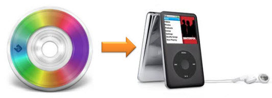 dvd-to-ipod