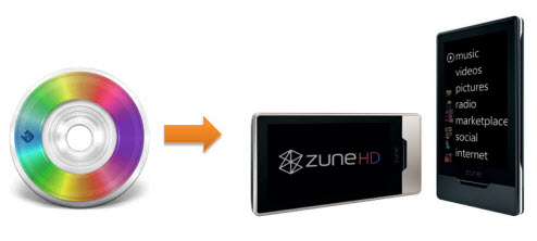 dvd-to-zune